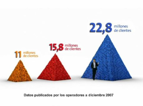 Anuncio Movistar Pirámides somos más pagamos menos
