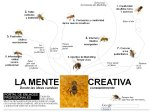 Mente Creativa, enlaces de crearcreativos