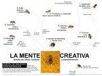 Mente Creativa, enlaces de crearcreativos