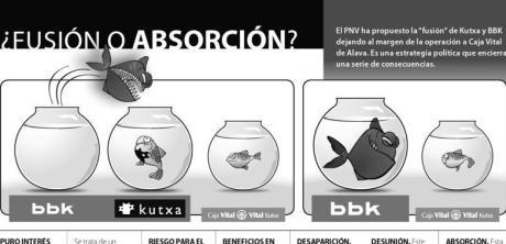 folleto pse fusion bbk kutxa pez grande chico